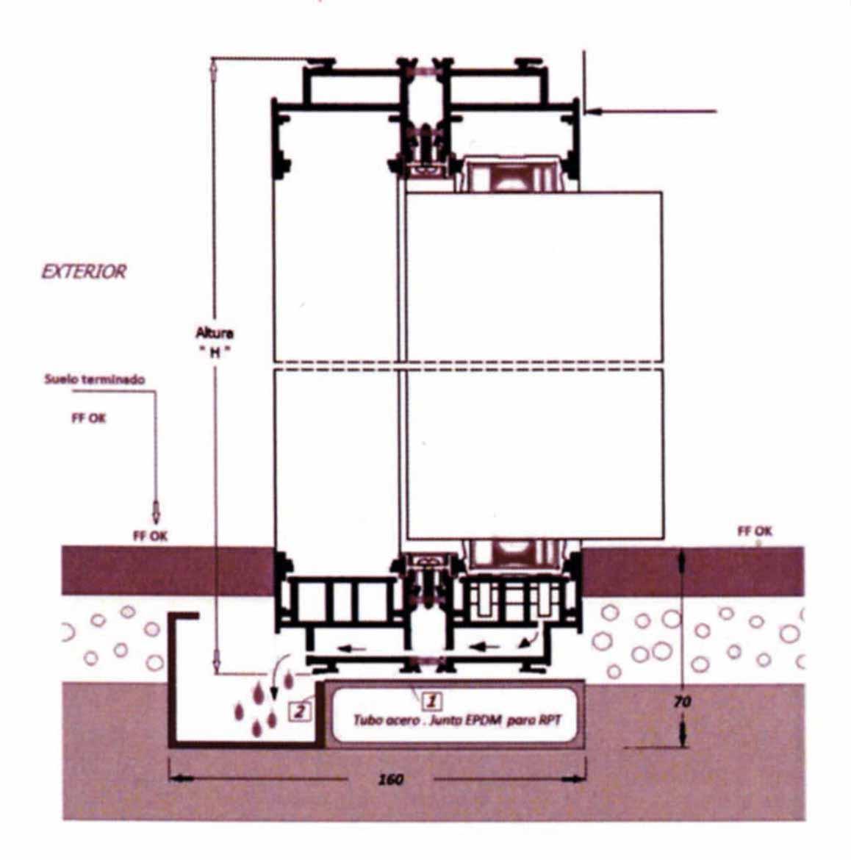 Sistema de canalización.