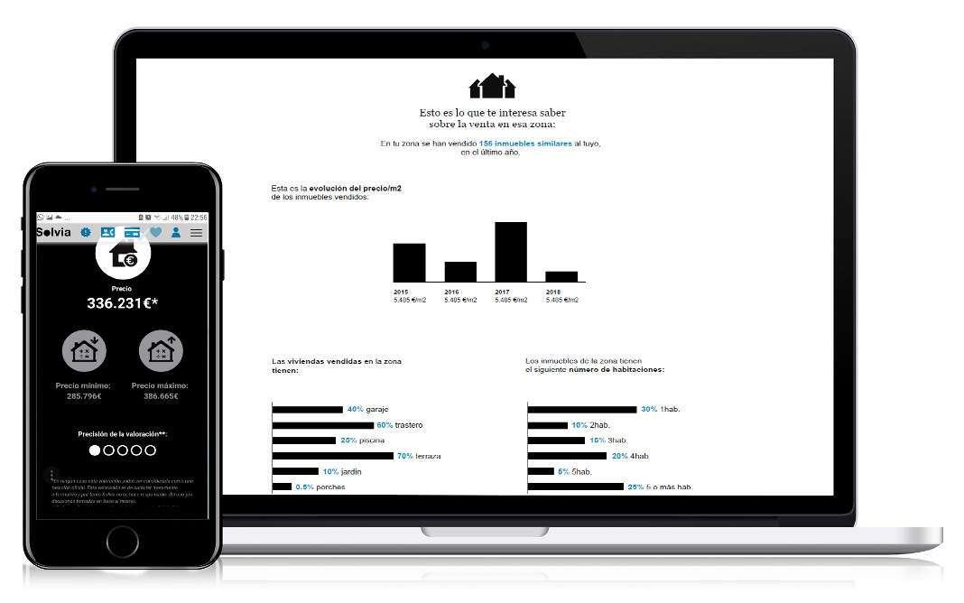 Las nuevas herramientas del sector inmobiliario de Solvia. Foto: Solvia